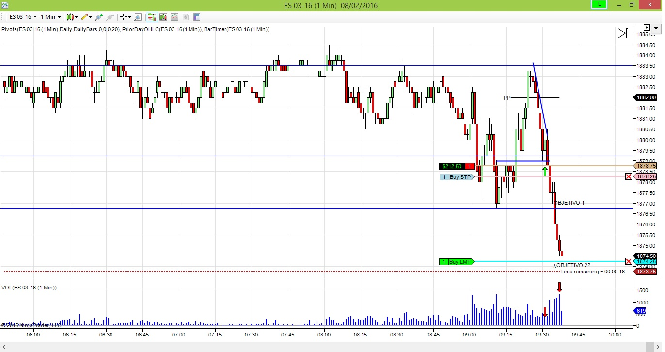 Online trading en directo